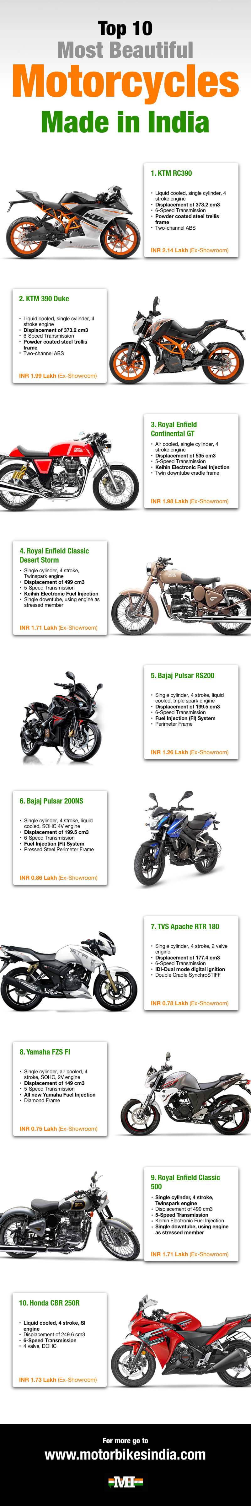 Infographics: Top 10 beautiful motorbikes made in India