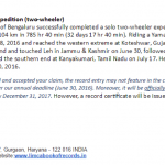 Limca Book of Records Confirmation mail