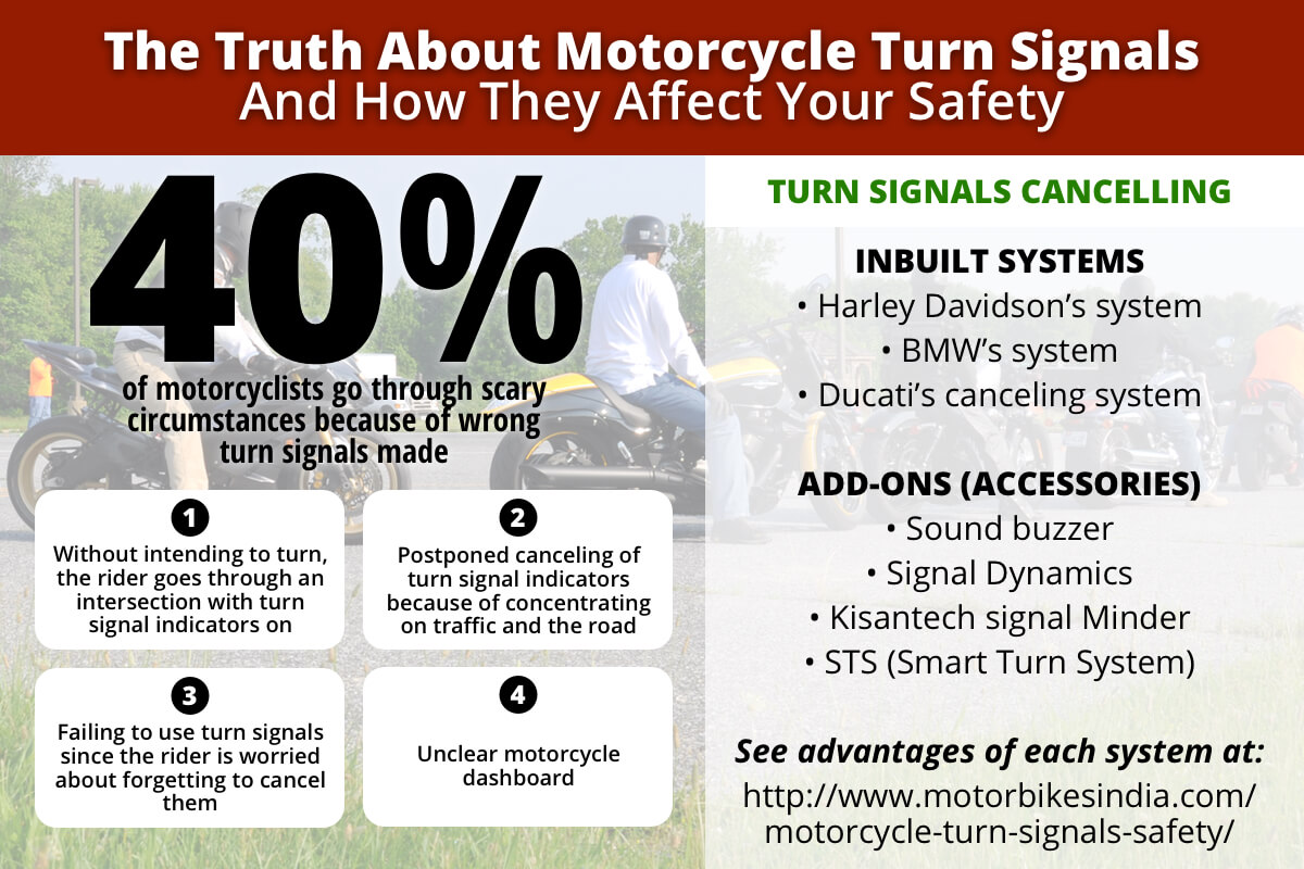 Motorcycle Turn Signals Cancelling Quick Facts Infographics