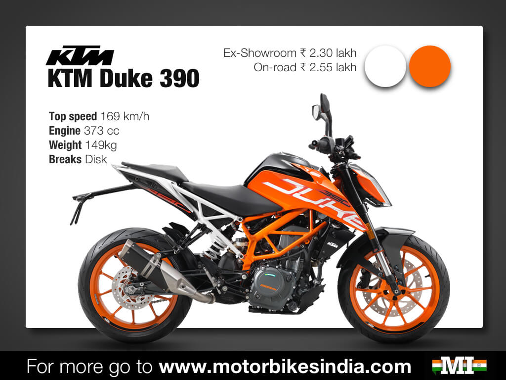 KTM Duke 390 Quick Info Graphics